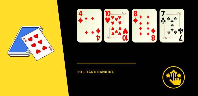 hand ranking